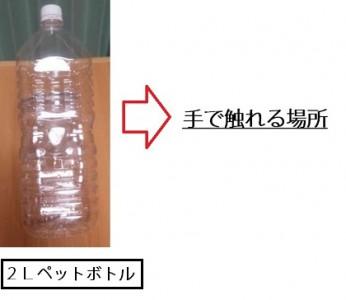 0.02%次亜塩素酸ナトリウム
