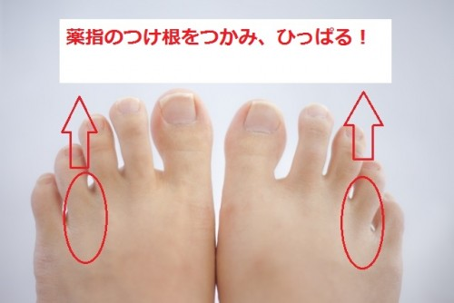Ring finger of foot2